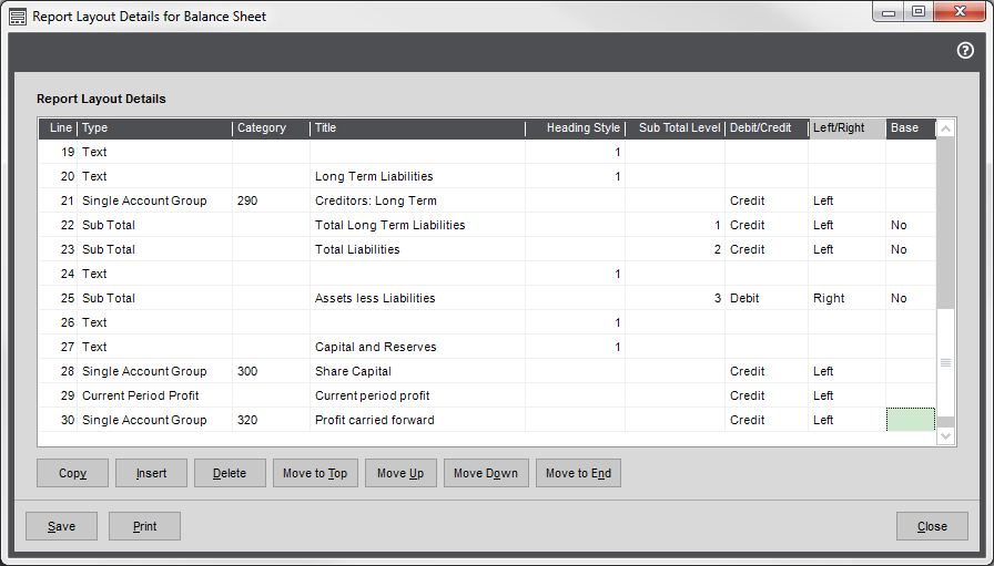 Step by step guide to the Balance Sheet layout – Profit and Loss Report Example